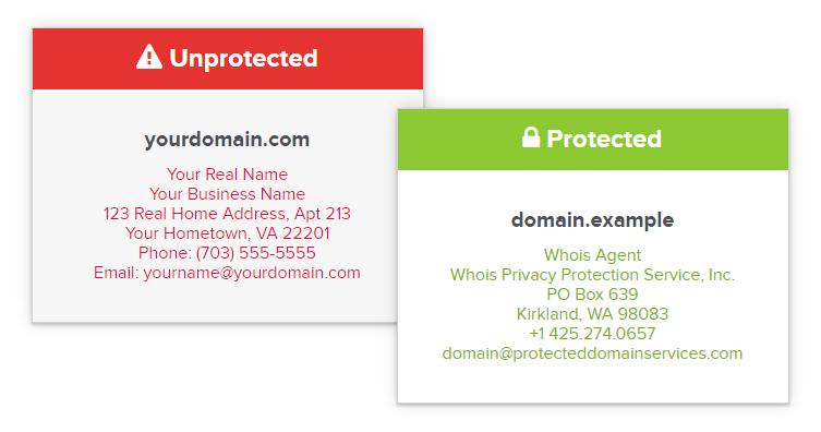 Name.com Free Lifetime Whois Privacy