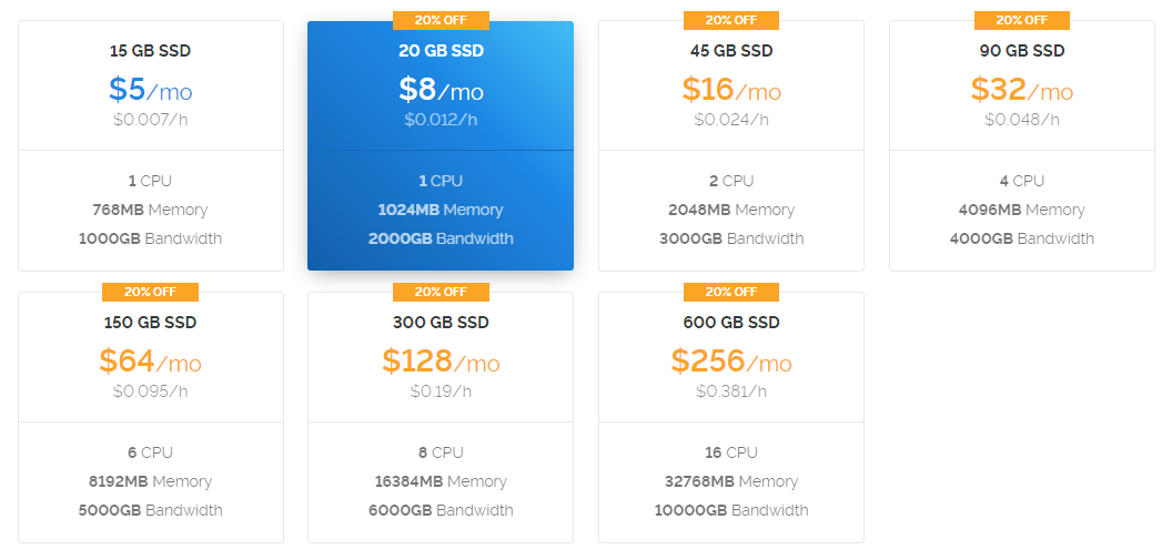 Vultr 20 Off Pricing