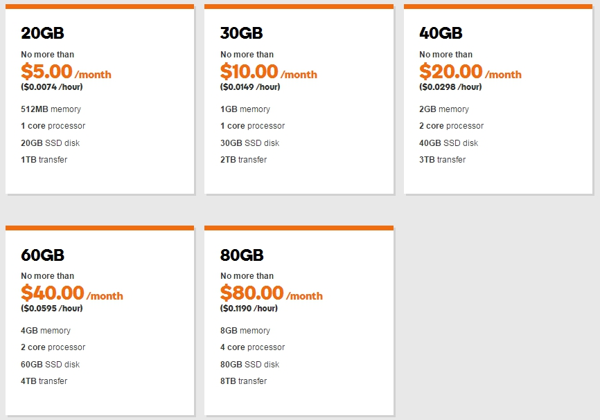 godaddy-cloud-server-pricing